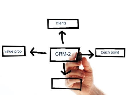 Advising the advisors on CRM2