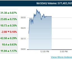 Nasdaq trading halted for three hours on technical issue