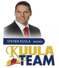 The Kuula Team,