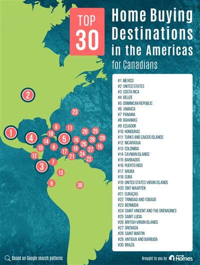 Top 30 home-buying destinations in the Americas for Canadians