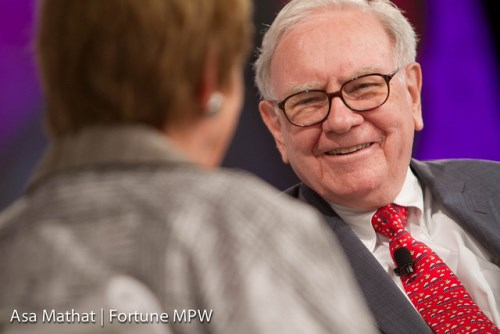 Berkshire Hathaway (NYSE:BRK-B) Earning Somewhat Critical News Coverage, Analysis Shows