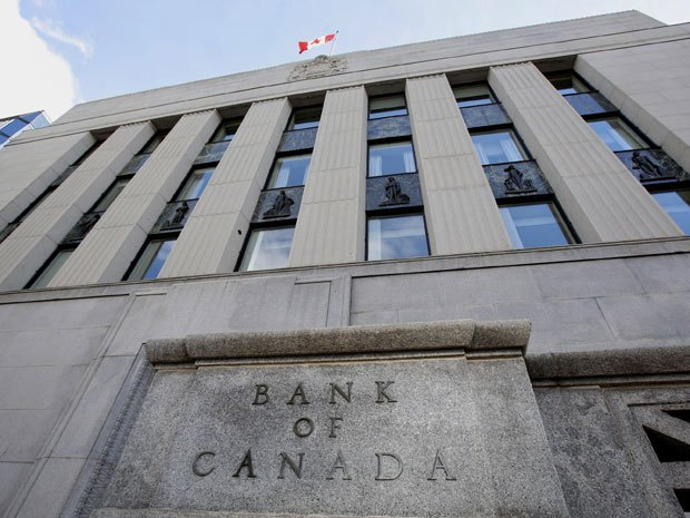 BoC rate predictions are in