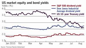 Rate debate plays out: Lower for Longer