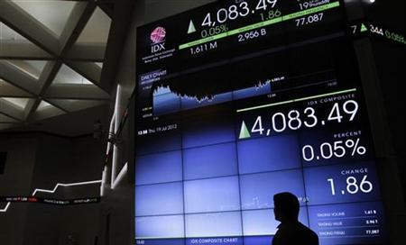 Fed meeting anticipated; world stocks mixed