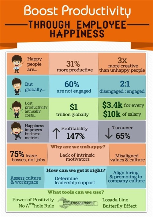 employee-happiness-infographic