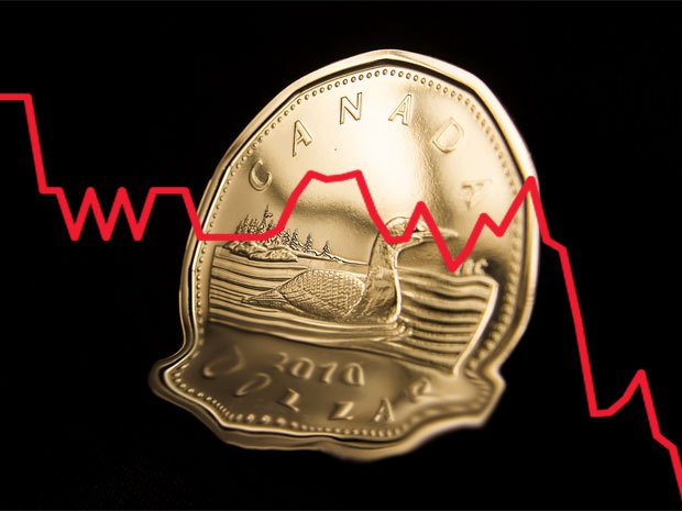 Loonie falls to lowest level since March